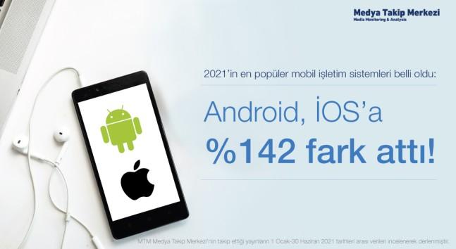 2021'in en popüler mobil işletim sistemleri belli oldu: Android, iOS'a %142 fark attı!